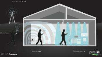 Accéder à Internet par les lampadaires : ce pourrait être possible dès 2020 grâce au LiFi