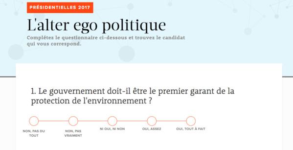 Présidentielle 2017 : si vous êtes indécis, ce test en ligne vous révèlera votre candidat