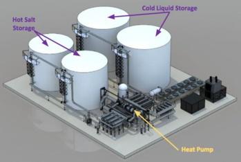 Google invente un nouveau système pour stocker les énergies renouvelables grâce au sel