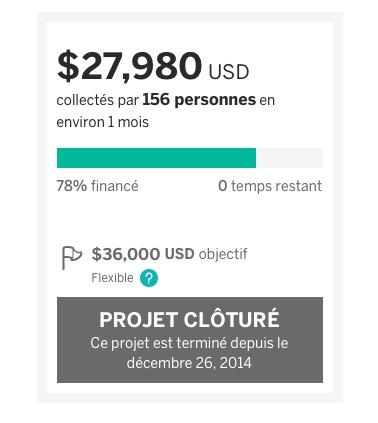 5 campagnes de crowdfunding qui ont tourné au cauchemar